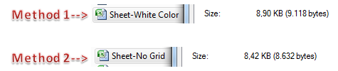 Fill White Color  and No Gridline
