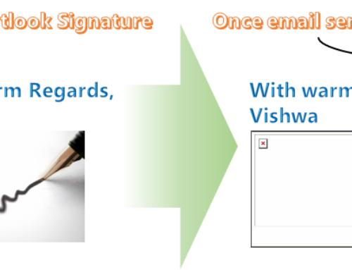 Image in Signature not Displayed – Mail Sent by VBA